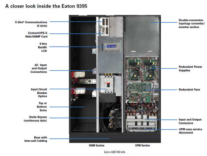 epo switches in series wiring diagram fda module diagram