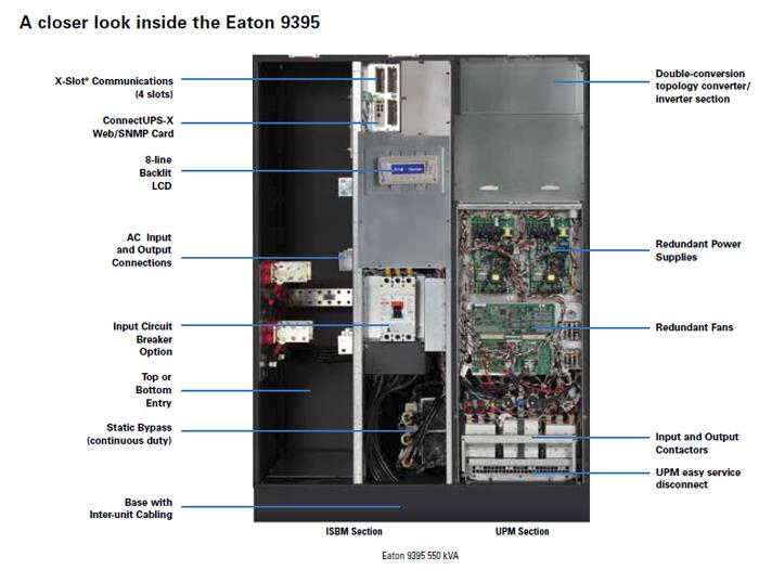 Eaton 9395 Ups