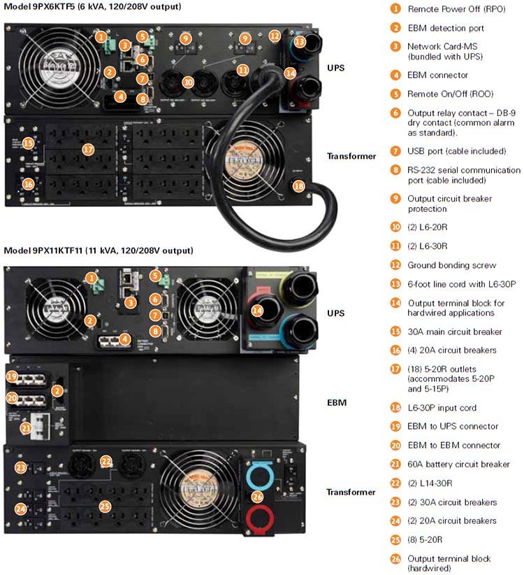 Eaton 9px Series Ups