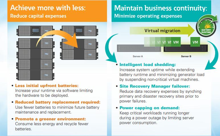 Eaton UPS Intelligent Power Manager | EatonGuard com